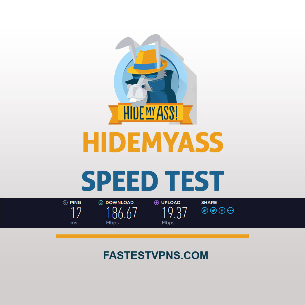 Hidemyass Test