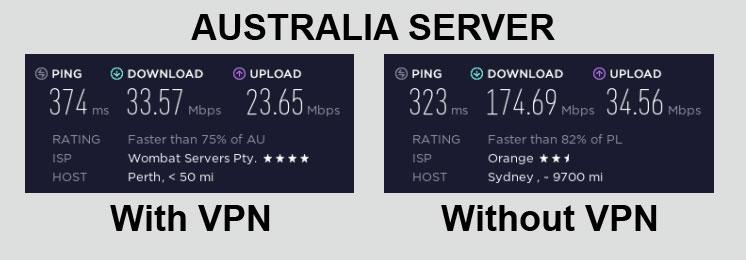 NordVPN Speed Test Australia