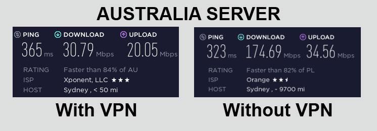 VyprVPN Speed Test Australia