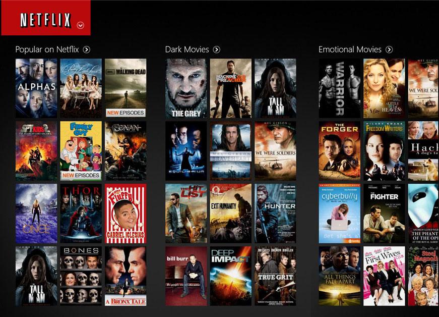 Netflix Australia Catalog